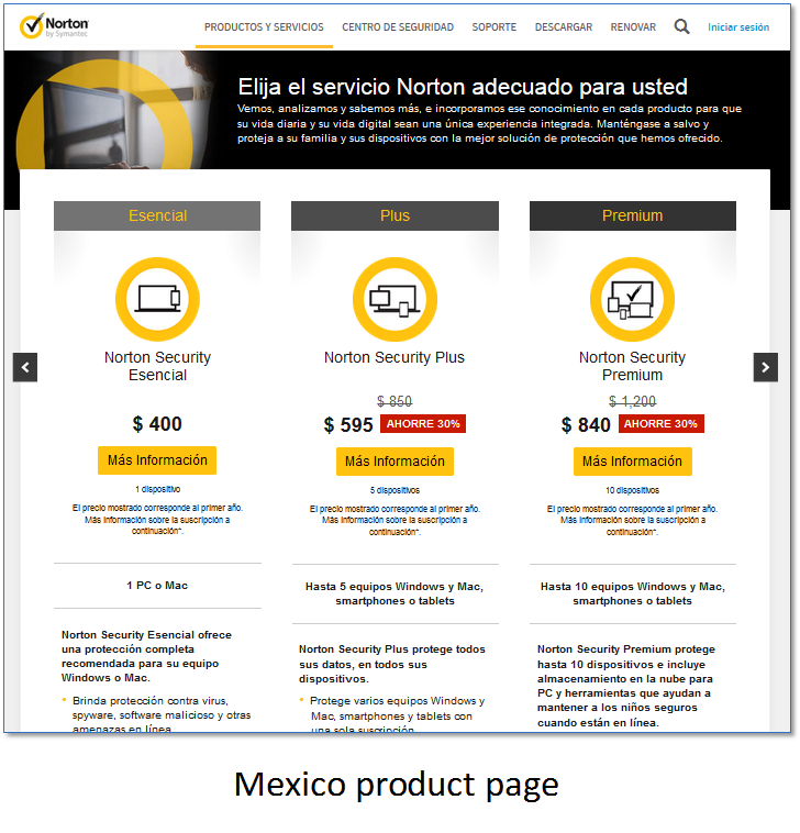 p1-2_Mexico_product_page